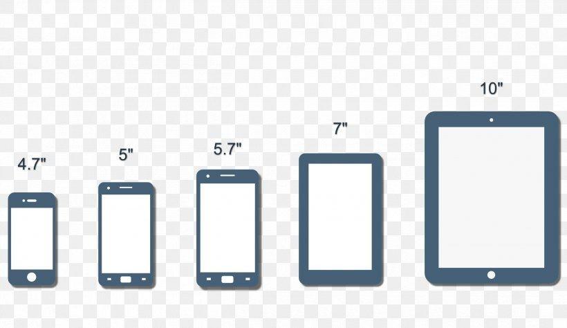 تطور-المقاس-من-الهواتف-العادية-الي-الذكية-الي-الفابلت-والحاسبات-اللوحية-2×1